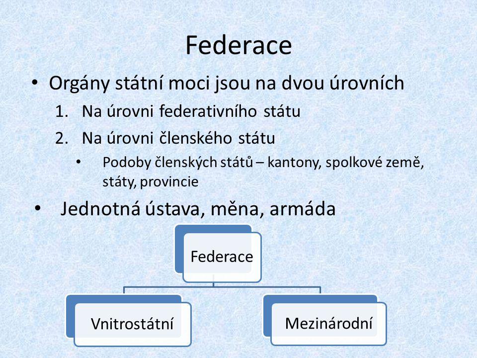 Federálními státy jsou např.: Rusko USANěmecko RakouskoŠvýcarsko Brazílie Kanada IndieMexiko