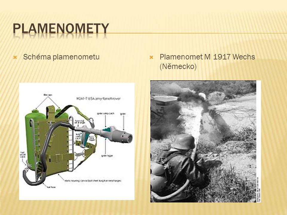  Schéma plamenometu  Plamenomet M 1917 Wechs (Německo)