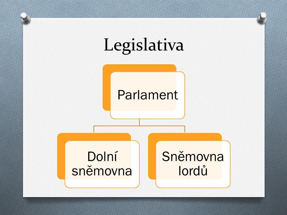 Legislativa Parlament Dolní sněmovna Sněmovna lordů