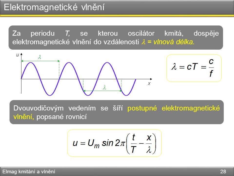Elektromagnetické vlnění Elmag kmitání a vlnění 28 Za periodu T, se kterou oscilátor kmitá, dospěje elektromagnetické vlnění do vzdálenosti = vlnová d