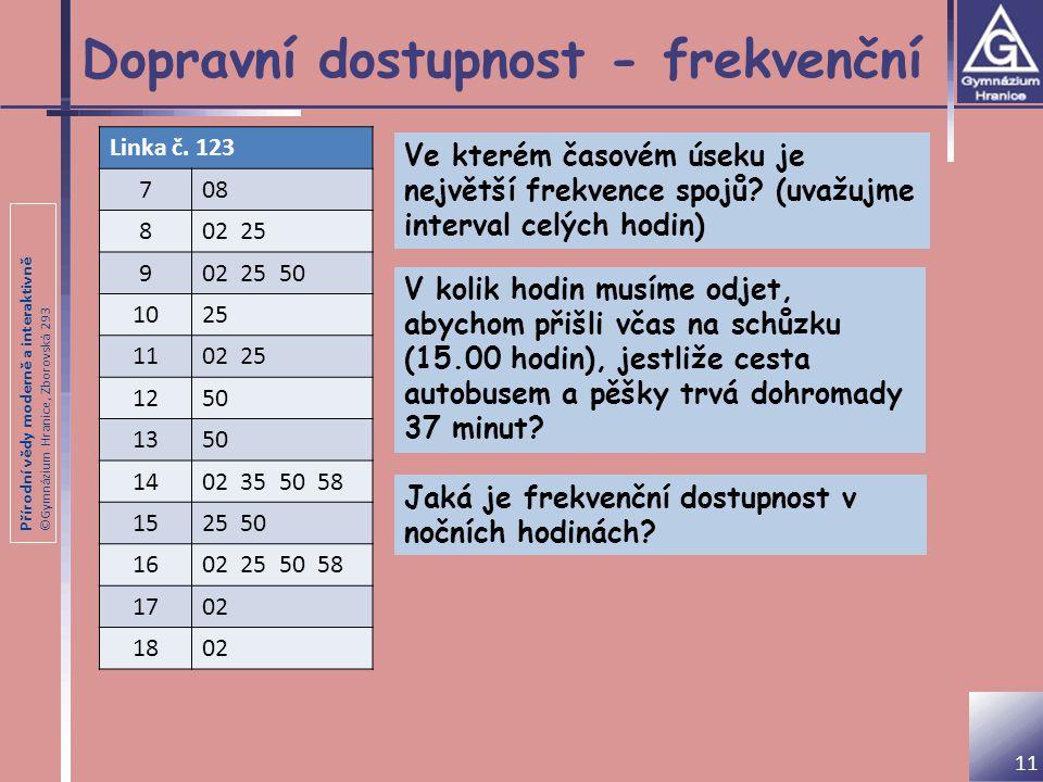 Přírodní vědy moderně a interaktivně ©Gymnázium Hranice, Zborovská 293 Dopravní dostupnost - frekvenční Linka č.