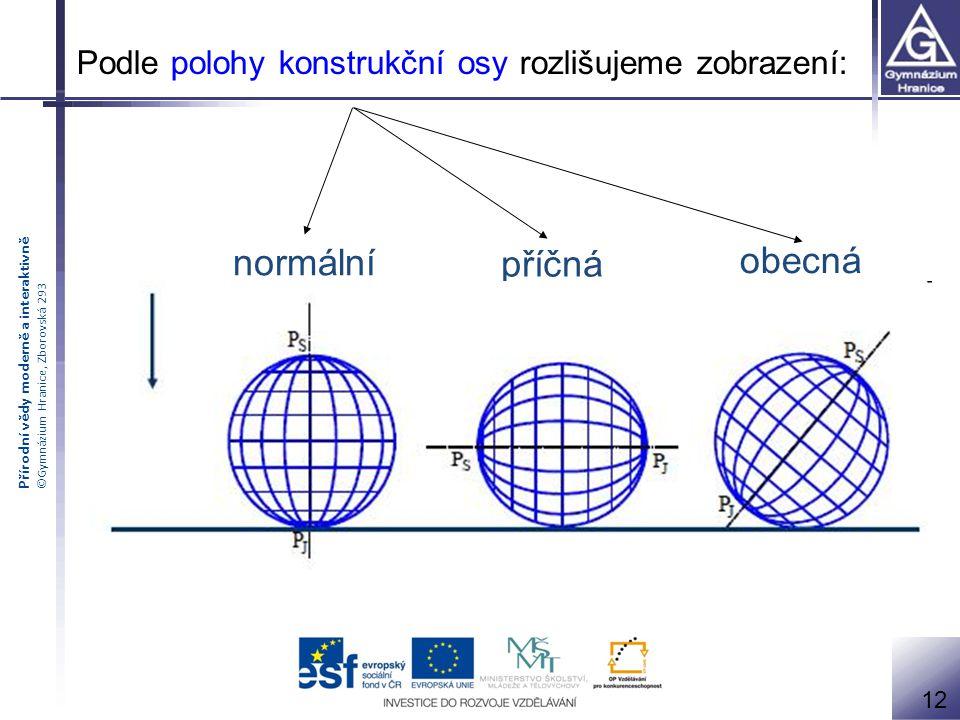Přírodní vědy moderně a interaktivně ©Gymnázium Hranice, Zborovská 293 Podle polohy konstrukční osy rozlišujeme zobrazení: normální příčná obecná 12