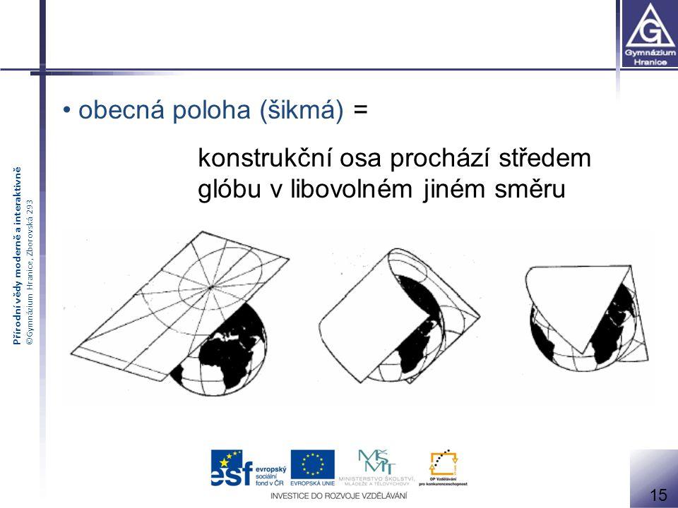 Přírodní vědy moderně a interaktivně ©Gymnázium Hranice, Zborovská 293 obecná poloha (šikmá) = konstrukční osa prochází středem glóbu v libovolném jin