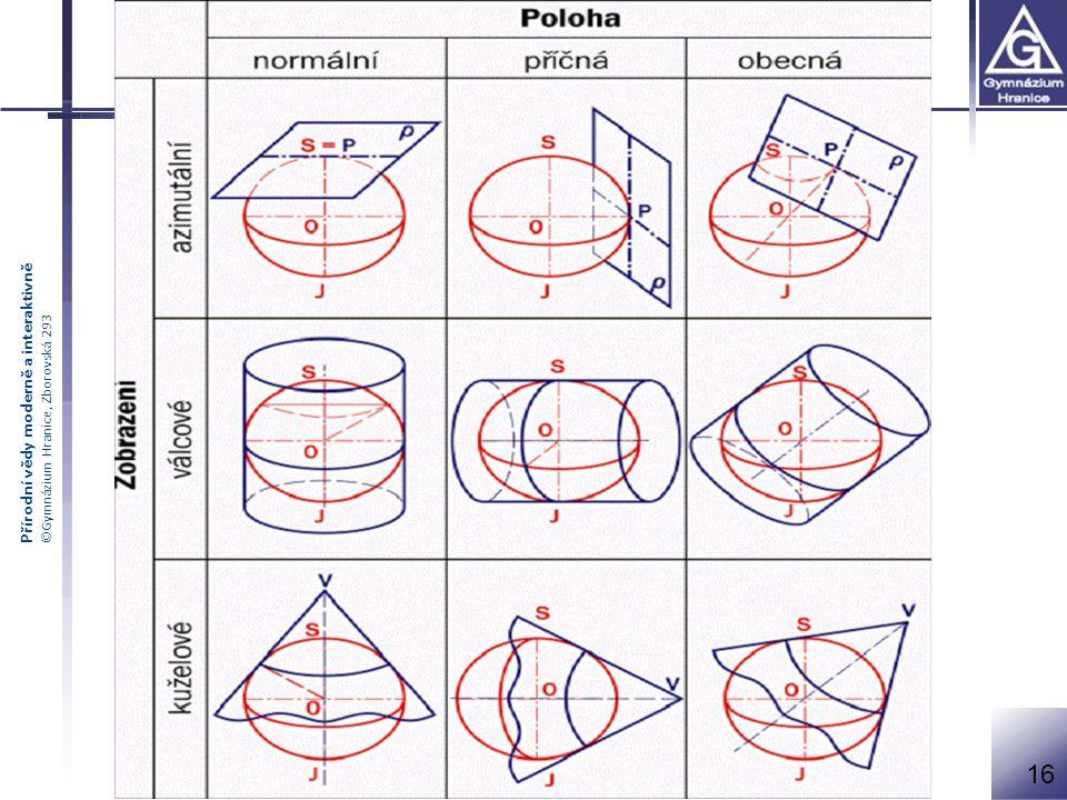 Přírodní vědy moderně a interaktivně ©Gymnázium Hranice, Zborovská 293 16