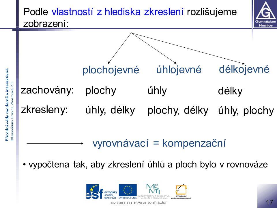 Přírodní vědy moderně a interaktivně ©Gymnázium Hranice, Zborovská 293 Podle vlastností z hlediska zkreslení rozlišujeme zobrazení: plochojevné úhloje