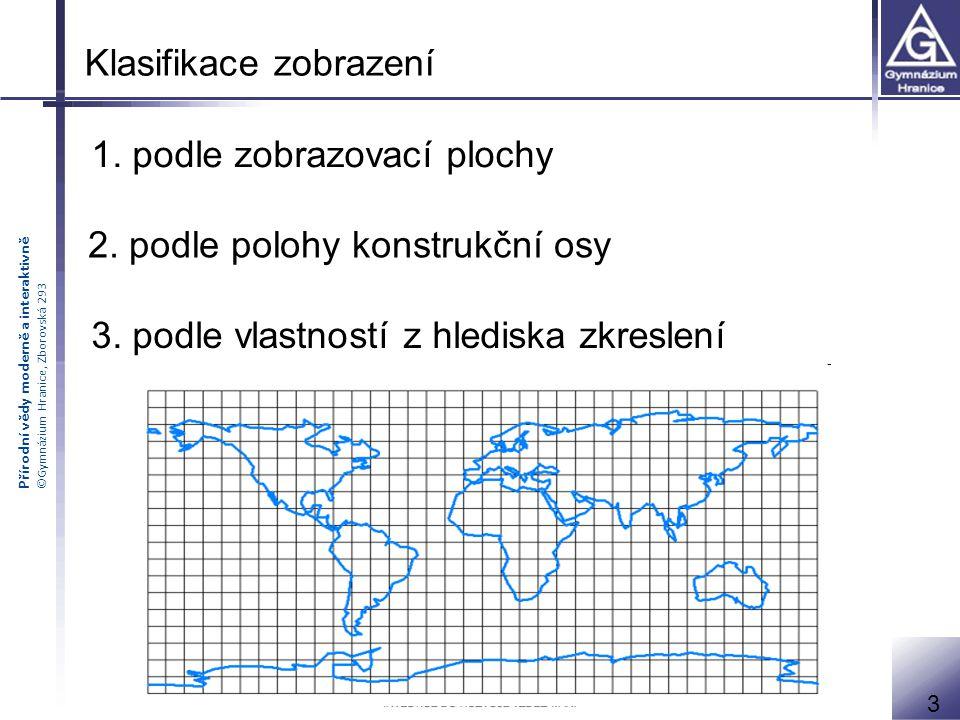 Přírodní vědy moderně a interaktivně ©Gymnázium Hranice, Zborovská 293 Klasifikace zobrazení 1. podle zobrazovací plochy 2. podle polohy konstrukční o
