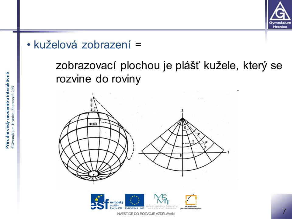 Přírodní vědy moderně a interaktivně ©Gymnázium Hranice, Zborovská 293 7 kuželová zobrazení = zobrazovací plochou je plášť kužele, který se rozvine do