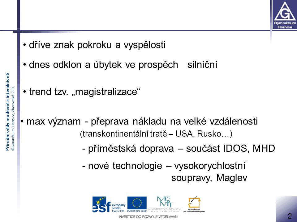 Přírodní vědy moderně a interaktivně ©Gymnázium Hranice, Zborovská 293 dříve znak pokroku a vyspělosti dnes odklon a úbytek ve prospěch silniční trend tzv.