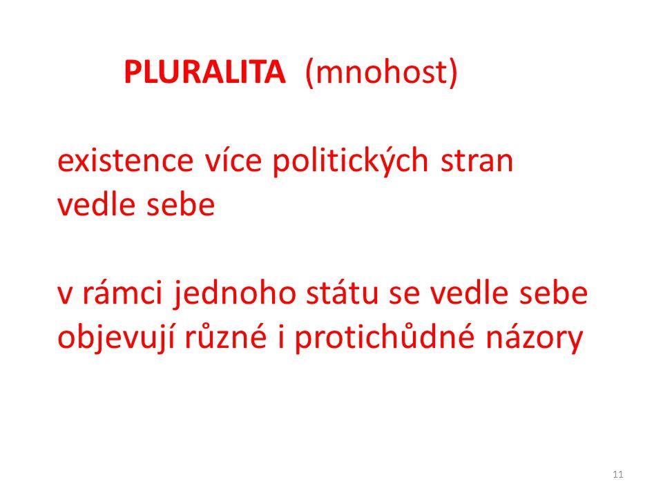 11 PLURALITA (mnohost) existence více politických stran vedle sebe v rámci jednoho státu se vedle sebe objevují různé i protichůdné názory