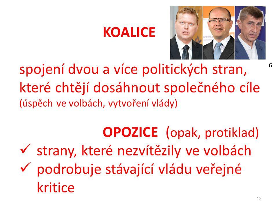 13 KOALICE spojení dvou a více politických stran, které chtějí dosáhnout společného cíle (úspěch ve volbách, vytvoření vlády) OPOZICE ( opak, protikla
