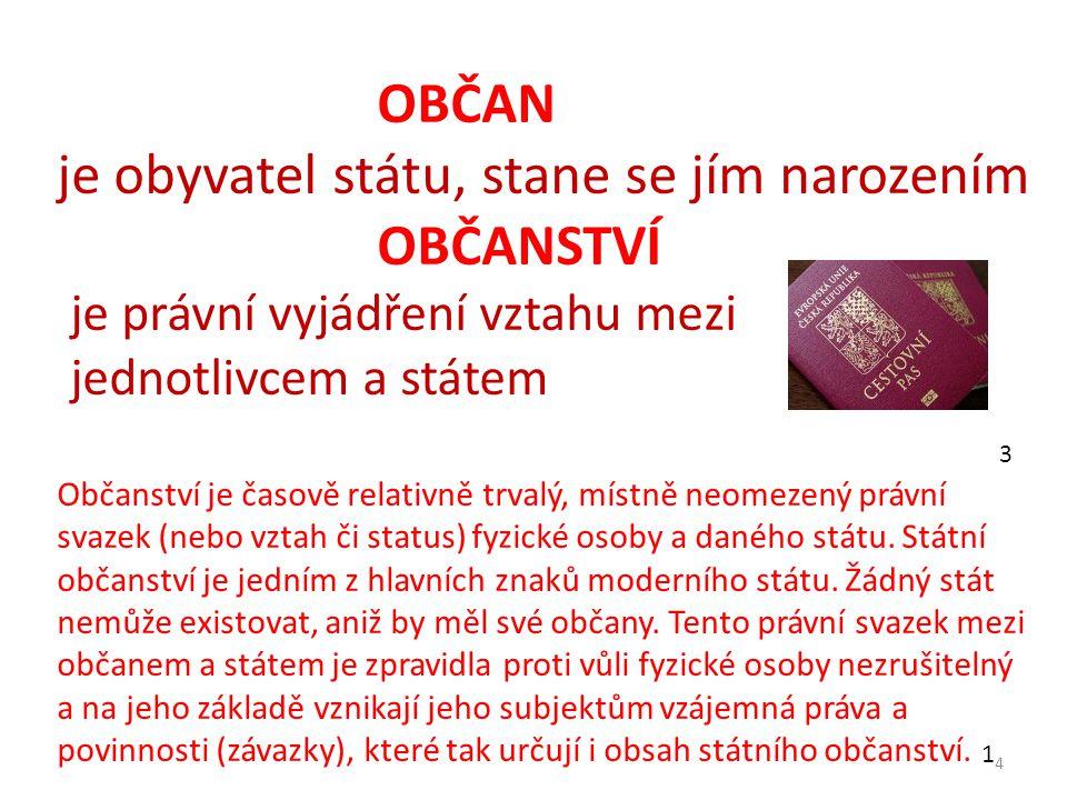 4 OBČAN je obyvatel státu, stane se jím narozením OBČANSTVÍ je právní vyjádření vztahu mezi jednotlivcem a státem Občanství je časově relativně trvalý