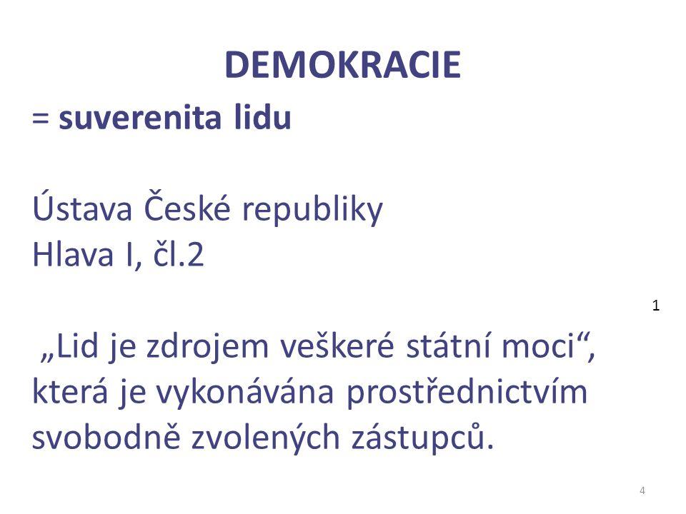 """DEMOKRACIE 4 = suverenita lidu Ústava České republiky Hlava I, čl.2 """"Lid je zdrojem veškeré státní moci , která je vykonávána prostřednictvím svobodně zvolených zástupců."""