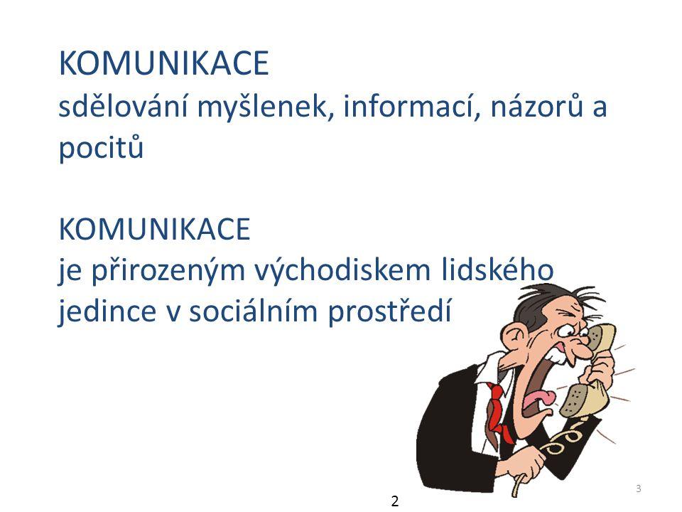 3 KOMUNIKACE sdělování myšlenek, informací, názorů a pocitů KOMUNIKACE je přirozeným východiskem lidského jedince v sociálním prostředí 2