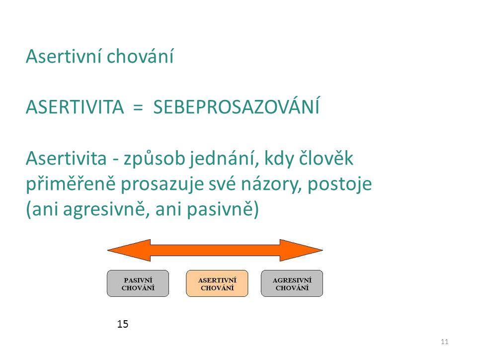 11 Asertivní chování ASERTIVITA = SEBEPROSAZOVÁNÍ Asertivita - způsob jednání, kdy člověk přiměřeně prosazuje své názory, postoje (ani agresivně, ani