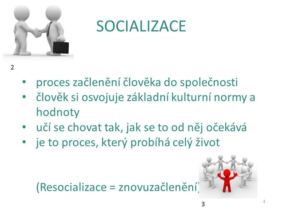 SOCIALIZACE 4 proces začlenění člověka do společnosti člověk si osvojuje základní kulturní normy a hodnoty učí se chovat tak, jak se to od něj očekává je to proces, který probíhá celý život (Resocializace = znovuzačlenění) 2 3