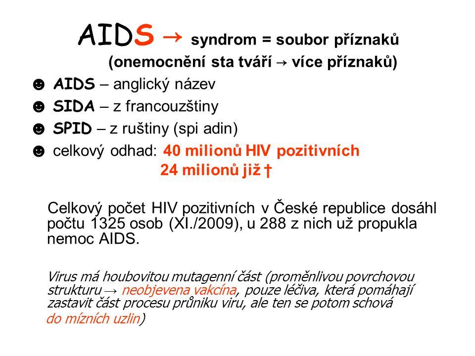 AIDS → syndrom = soubor příznaků (onemocnění sta tváří → více příznaků) ☻ AIDS – anglický název ☻ SIDA – z francouzštiny ☻ SPID – z ruštiny (spi adin)
