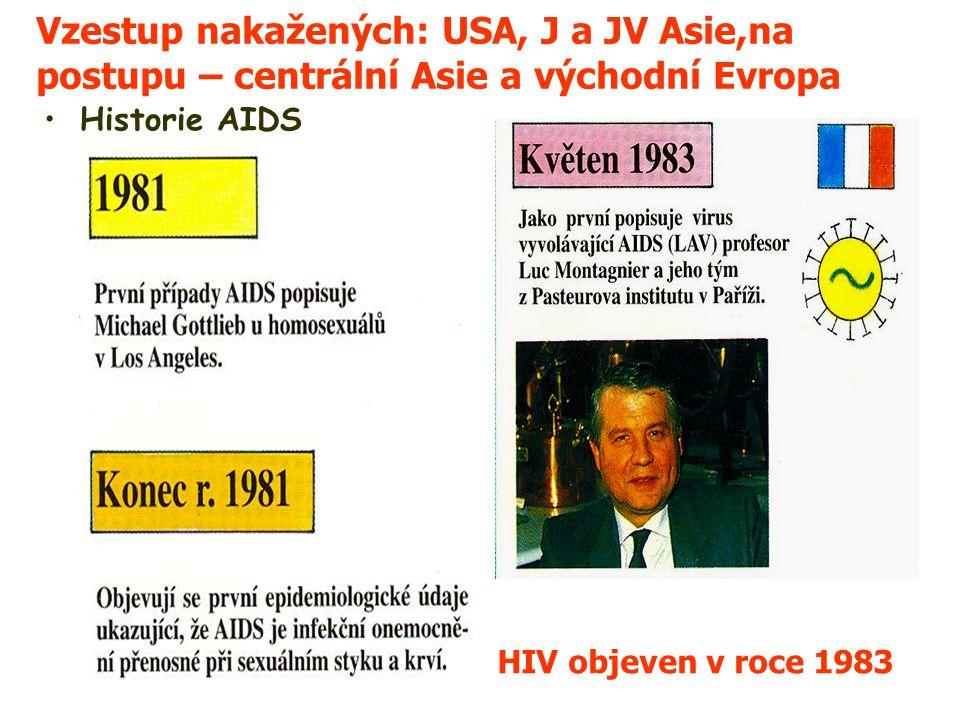 Vzestup nakažených: USA, J a JV Asie,na postupu – centrální Asie a východní Evropa Historie AIDS HIV objeven v roce 1983