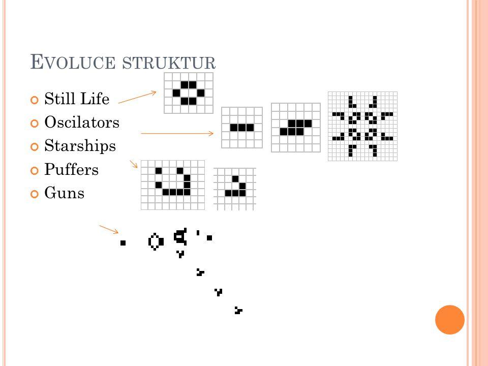 E VOLUCE STRUKTUR Still Life Oscilators Starships Puffers Guns