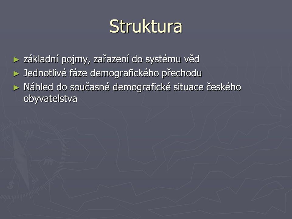 Struktura ► základní pojmy, zařazení do systému věd ► Jednotlivé fáze demografického přechodu ► Náhled do současné demografické situace českého obyvat