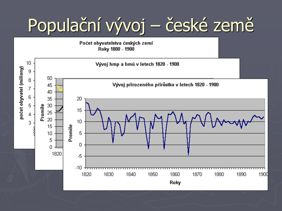 Populační vývoj – české země