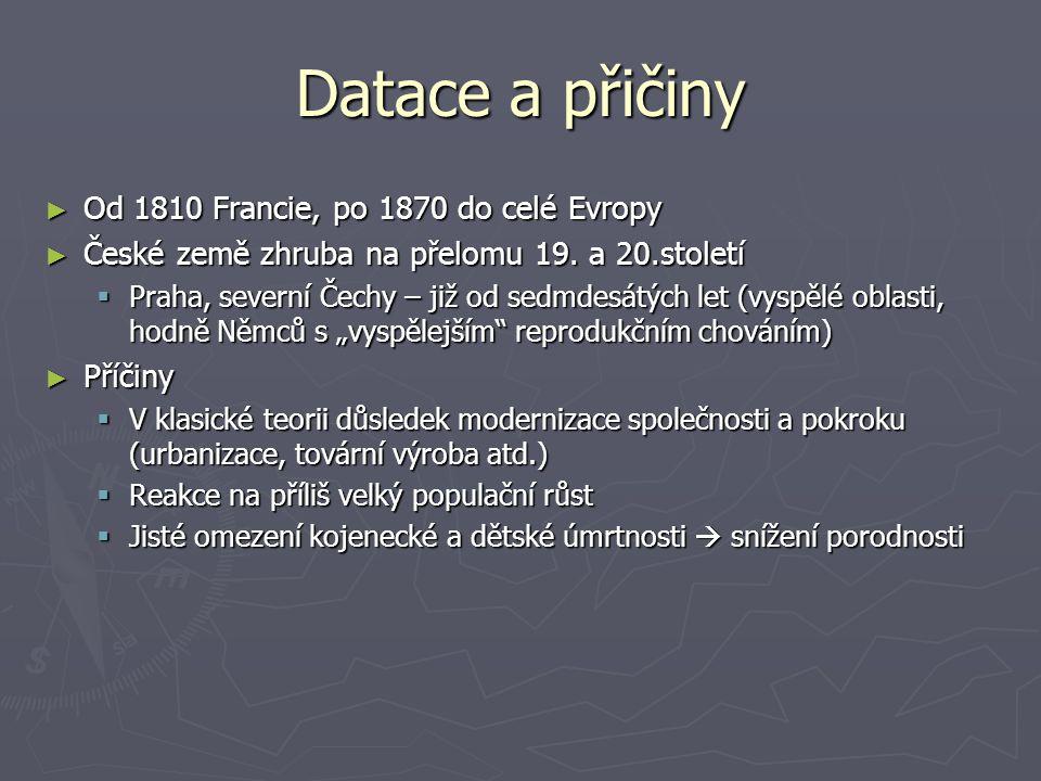 Datace a přičiny ► Od 1810 Francie, po 1870 do celé Evropy ► České země zhruba na přelomu 19. a 20.století  Praha, severní Čechy – již od sedmdesátýc