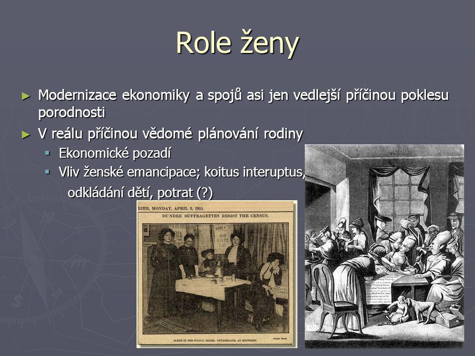 Role ženy ► Modernizace ekonomiky a spojů asi jen vedlejší příčinou poklesu porodnosti ► V reálu příčinou vědomé plánování rodiny  Ekonomické pozadí