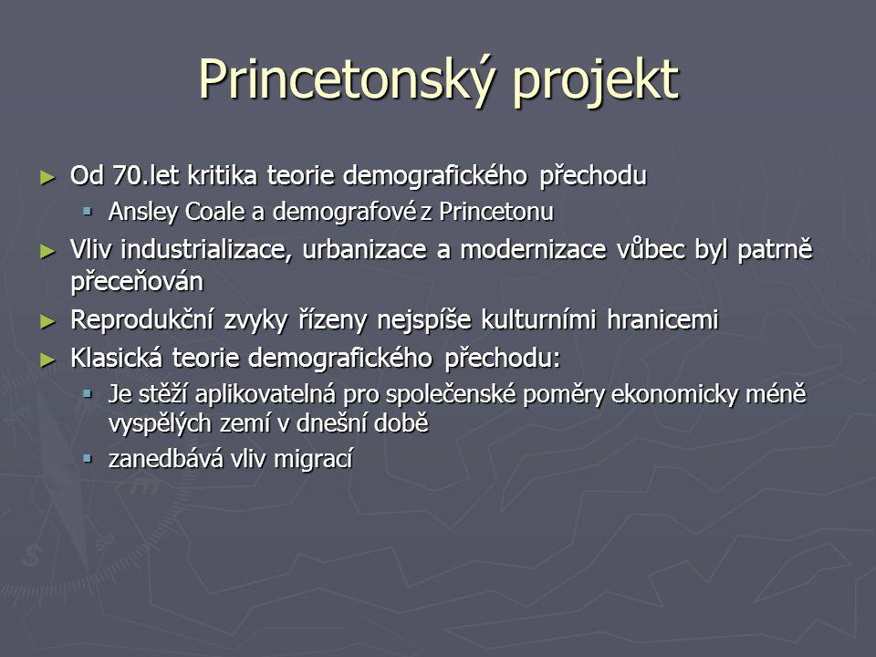 Princetonský projekt ► Od 70.let kritika teorie demografického přechodu  Ansley Coale a demografové z Princetonu ► Vliv industrializace, urbanizace a