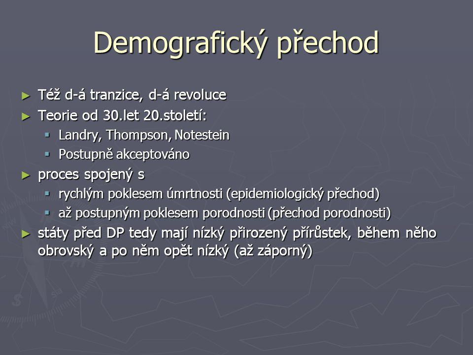 Demografický přechod ► Též d-á tranzice, d-á revoluce ► Teorie od 30.let 20.století:  Landry, Thompson, Notestein  Postupně akceptováno ► proces spo