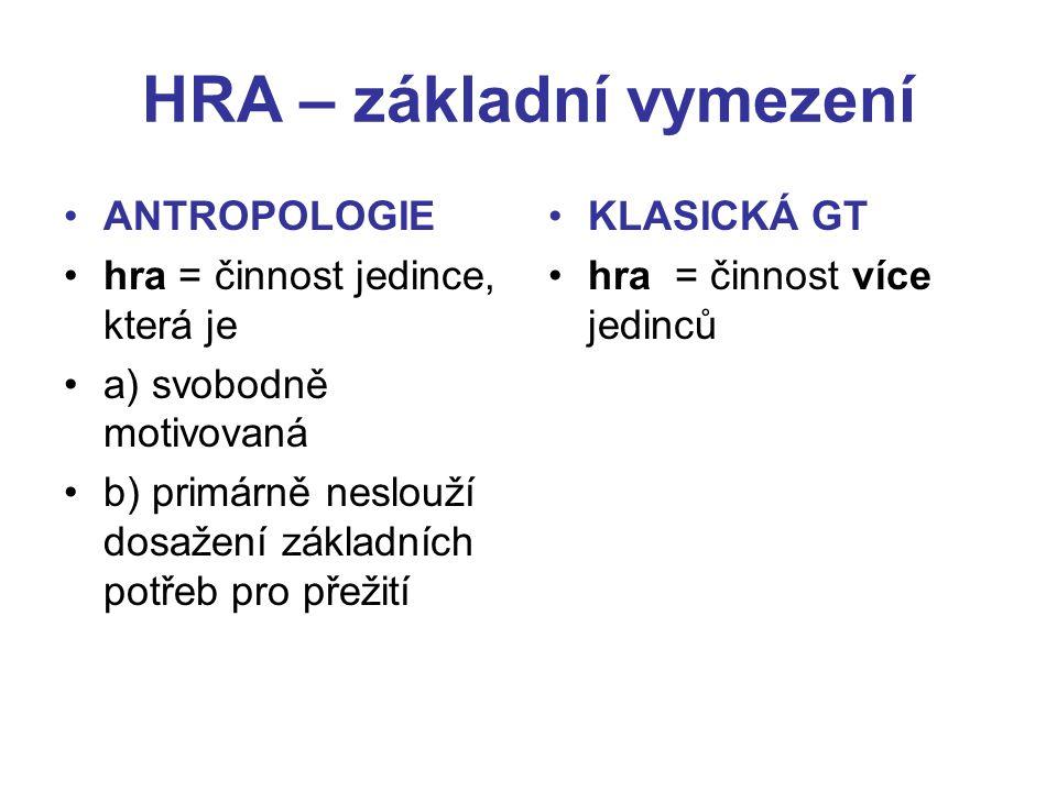 HRA – základní vymezení ANTROPOLOGIE hra = činnost jedince, která je a) svobodně motivovaná b) primárně neslouží dosažení základních potřeb pro přežití KLASICKÁ GT hra = činnost více jedinců