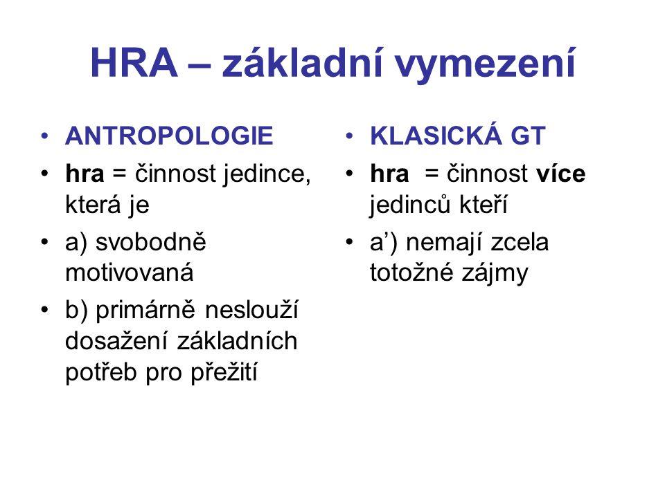 HRA – základní vymezení ANTROPOLOGIE hra = činnost jedince, která je a) svobodně motivovaná b) primárně neslouží dosažení základních potřeb pro přežití KLASICKÁ GT hra = činnost více jedinců kteří a') nemají zcela totožné zájmy