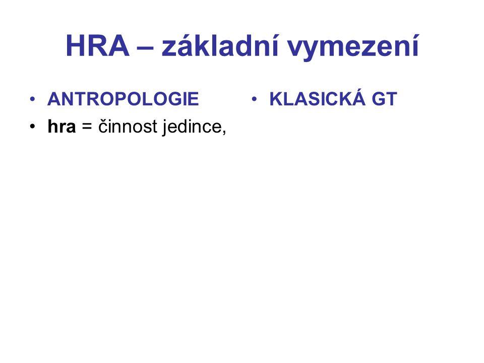 HRA – základní vymezení ANTROPOLOGIE hra = činnost jedince, KLASICKÁ GT