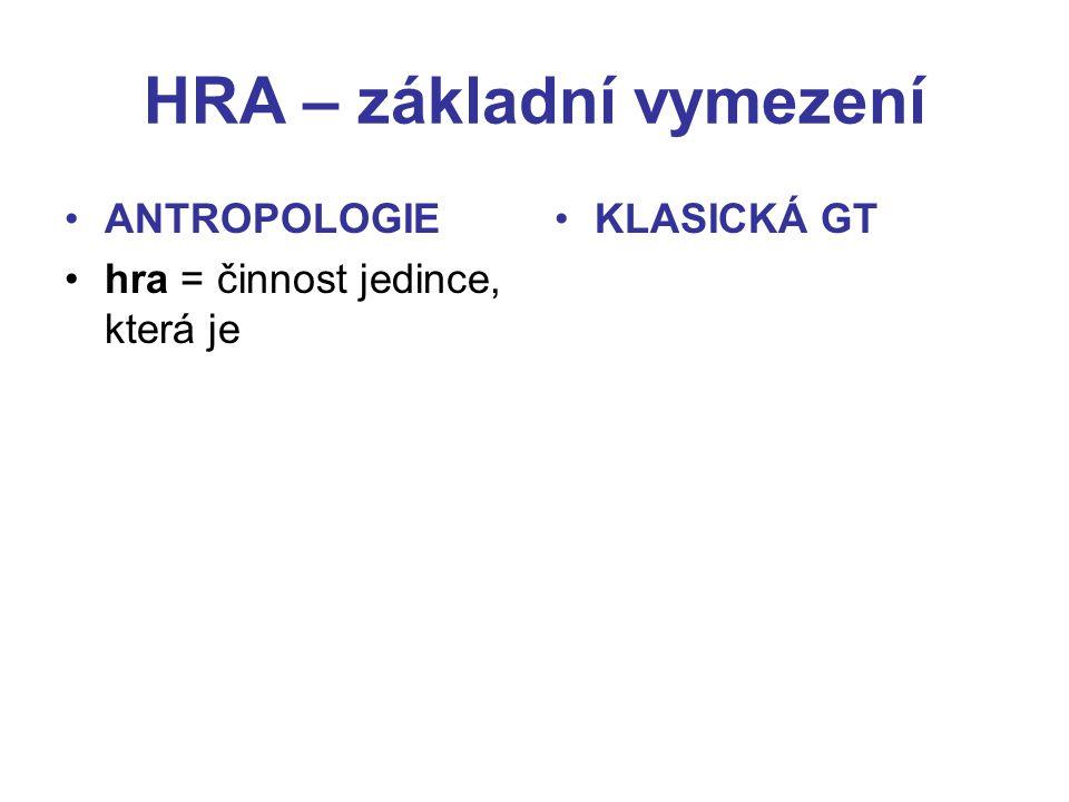 HRA – základní vymezení ANTROPOLOGIE hra = činnost jedince, která je a) svobodně motivovaná KLASICKÁ GT