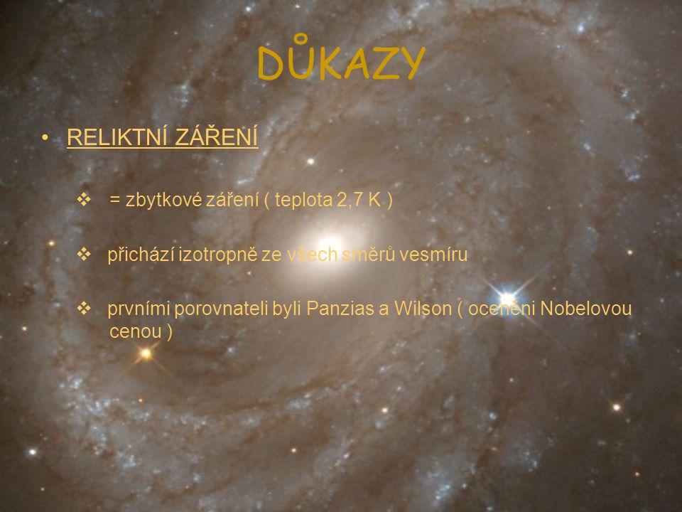 DŮKAZY RELIKTNÍ ZÁŘENÍ  = zbytkové záření ( teplota 2,7 K )  přichází izotropně ze všech směrů vesmíru  prvními porovnateli byli Panzias a Wilson (