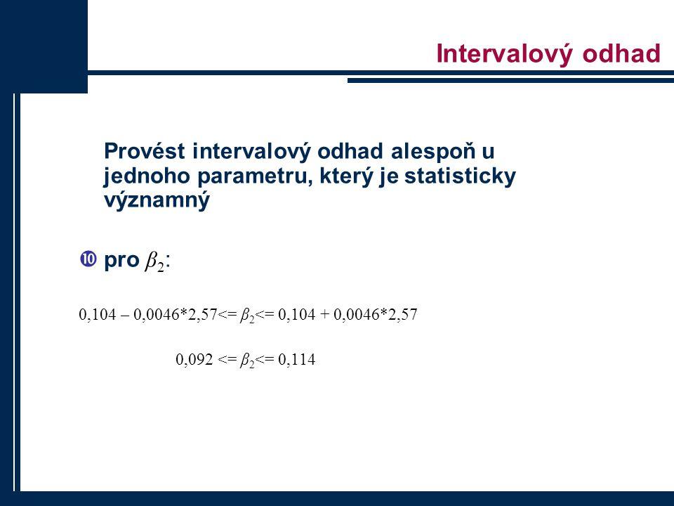 Intervalový odhad Provést intervalový odhad alespoň u jednoho parametru, který je statisticky významný pro β 2 : 0,104 – 0,0046*2,57<= β 2 <= 0,104 +