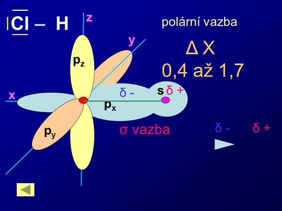 z y x pxpx pypy pzpz s σ vazba polární vazba Cl – H δ - δ + δ -δ + Δ X 0,4 až 1,7
