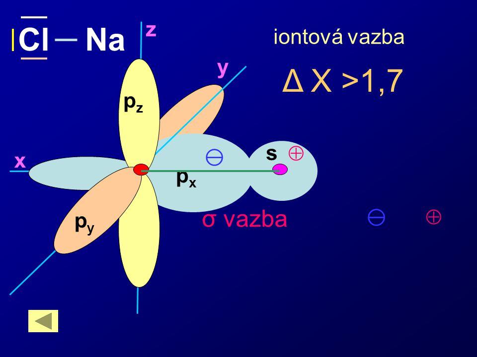 z y x pxpx pypy pzpz s σ vazba iontová vazba Cl Na     Δ X >1,7