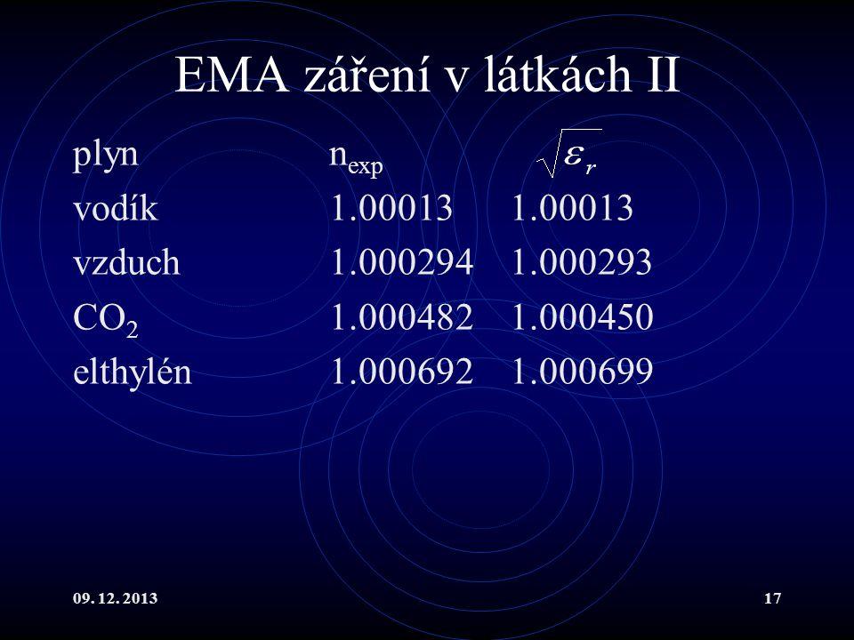 09. 12. 201317 EMA záření v látkách II plynn exp vodík1.00013 1.00013 vzduch1.000294 1.000293 CO 2 1.000482 1.000450 elthylén1.000692 1.000699
