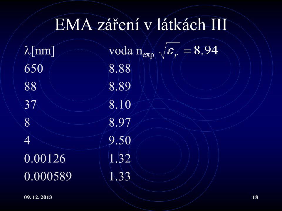 09. 12. 201318 EMA záření v látkách III [nm]voda n exp 6508.88 888.89 378.10 88.97 49.50 0.001261.32 0.0005891.33