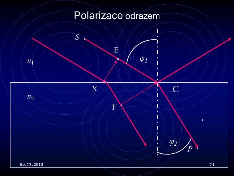 09. 12. 201374 Polarizace odrazem C φ1φ1 F n1n1 n2n2 S P φ2φ2 E X