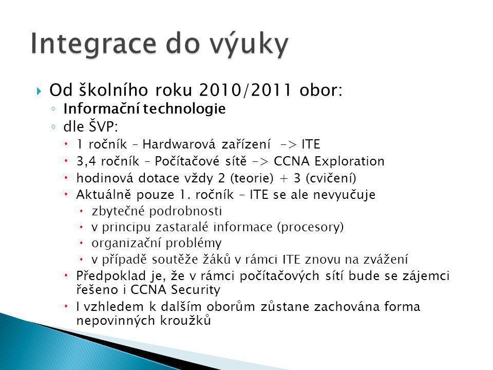  Od školního roku 2010/2011 obor: ◦ Informační technologie ◦ dle ŠVP:  1 ročník – Hardwarová zařízení -> ITE  3,4 ročník – Počítačové sítě -> CCNA