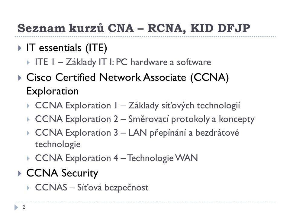 Seznam kurzů CNA – RCNA, KID DFJP 2  IT essentials (ITE)  ITE 1 – Základy IT I: PC hardware a software  Cisco Certified Network Associate (CCNA) Exploration  CCNA Exploration 1 – Základy síťových technologií  CCNA Exploration 2 – Směrovací protokoly a koncepty  CCNA Exploration 3 – LAN přepínání a bezdrátové technologie  CCNA Exploration 4 – Technologie WAN  CCNA Security  CCNAS – Síťová bezpečnost
