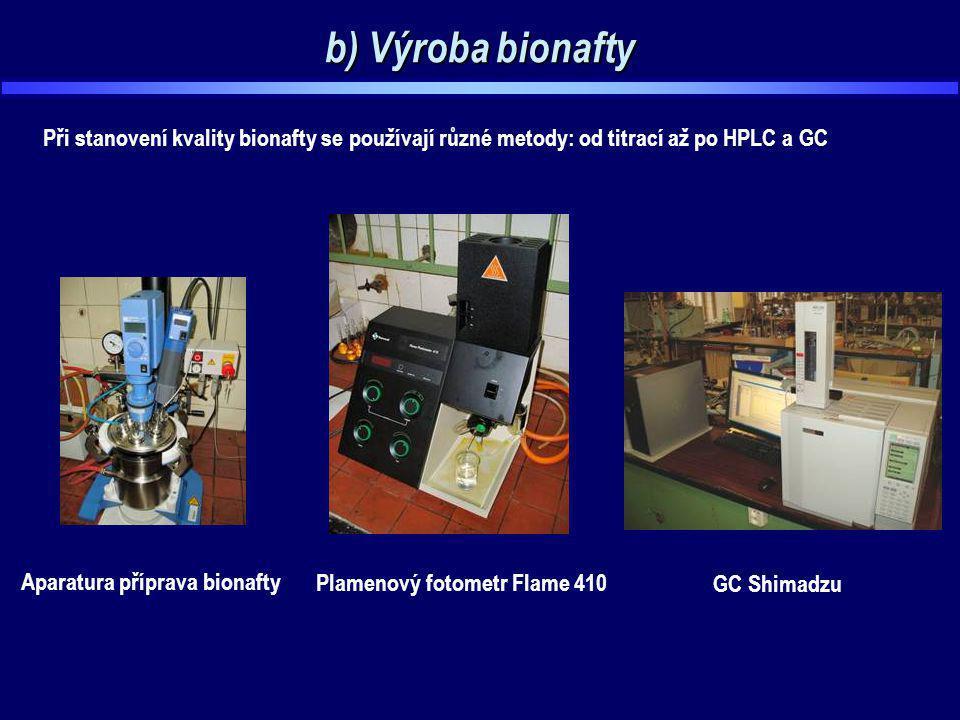 b) Výroba bionafty Aparatura příprava bionafty Plamenový fotometr Flame 410 GC Shimadzu Při stanovení kvality bionafty se používají různé metody: od t