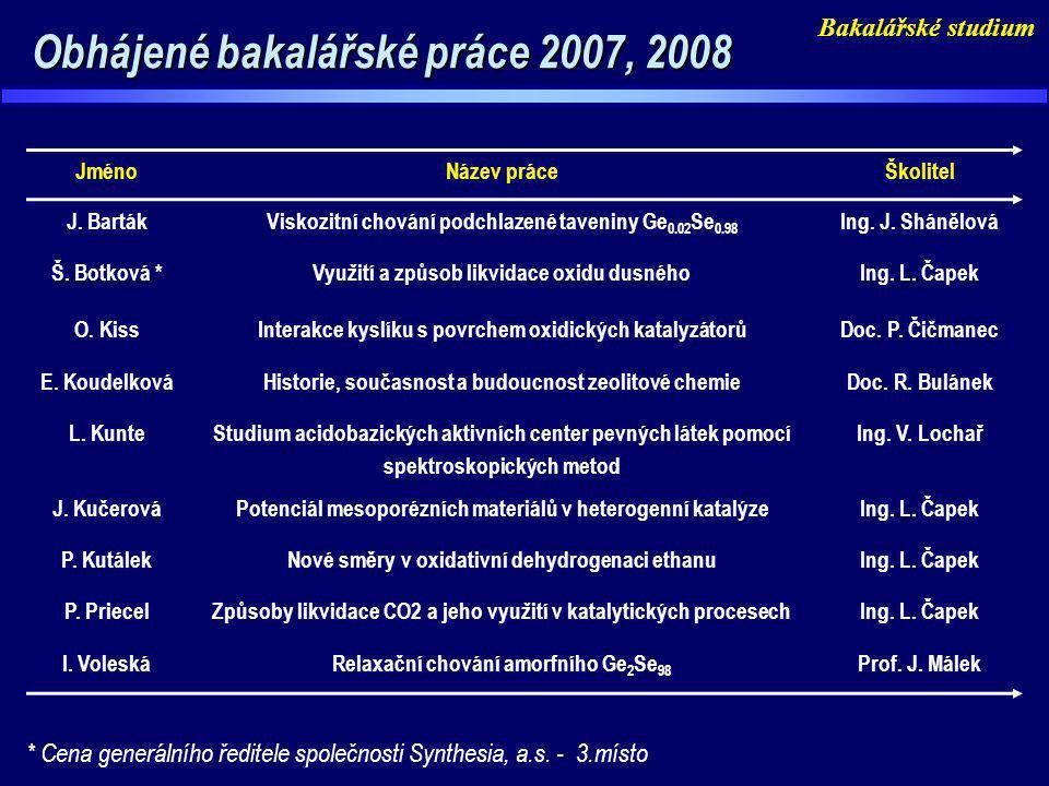 Obhájené bakalářské práce 2007, 2008 Obhájené bakalářské práce 2007, 2008 * Cena generálního ředitele společnosti Synthesia, a.s. - 3.místo JménoNázev