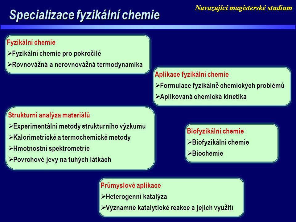 Fyzikální chemie  Fyzikální chemie pro pokročilé  Rovnovážná a nerovnovážná termodynamika Specializace fyzikální chemie Specializace fyzikální chemi