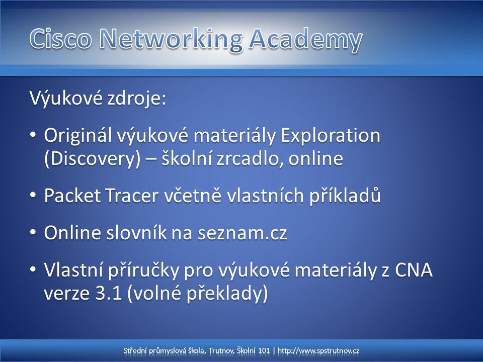 Výukové zdroje: Originál výukové materiály Exploration (Discovery) – školní zrcadlo, online Originál výukové materiály Exploration (Discovery) – školn