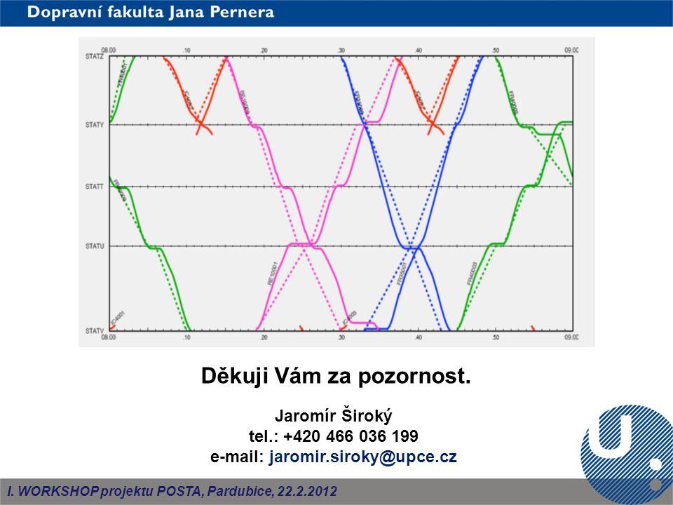 Jaromír Široký tel.: +420 466 036 199 e-mail: jaromir.siroky@upce.cz Děkuji Vám za pozornost.