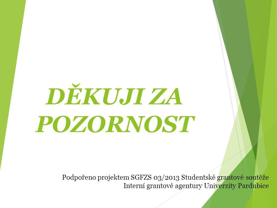 DĚKUJI ZA POZORNOST Podpořeno projektem SGFZS 03/2013 Studentské grantové soutěže Interní grantové agentury Univerzity Pardubice