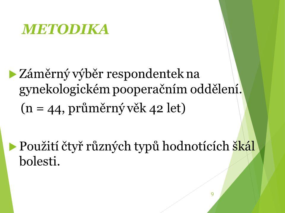 METODIKA  Záměrný výběr respondentek na gynekologickém pooperačním oddělení. (n = 44, průměrný věk 42 let)  Použití čtyř různých typů hodnotících šk