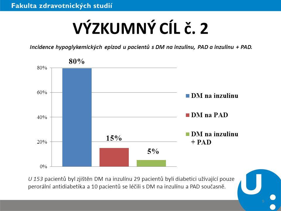 VÝZKUMNÝ CÍL č. 2 9 Incidence hypoglykemických epizod u pacientů s DM na inzulinu, PAD a inzulinu + PAD. U 153 pacientů byl zjištěn DM na inzulínu 29