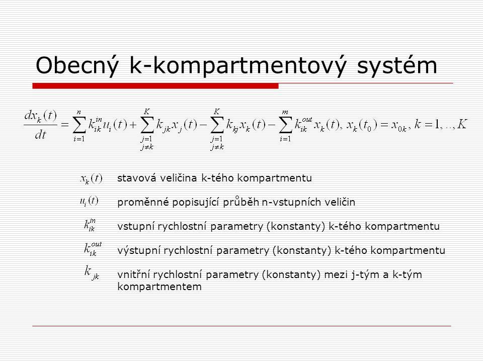 Obecný k-kompartmentový systém stavová veličina k-tého kompartmentu proměnné popisující průběh n-vstupních veličin vstupní rychlostní parametry (konst